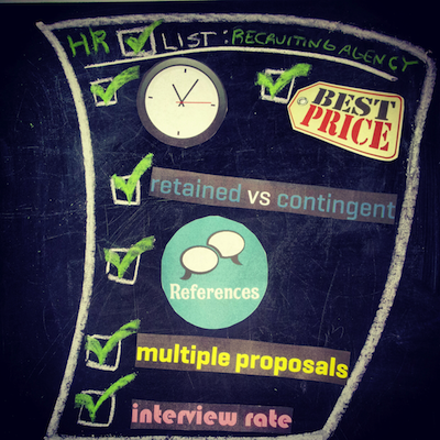 hr checklist for hiring recruiting agency