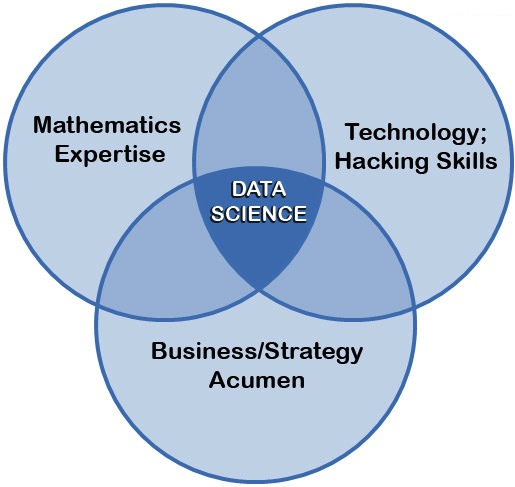 data-science-diagram-2