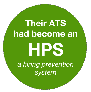 Hiring Prevention System