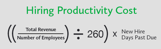 Hiring Productivity Cost Equation