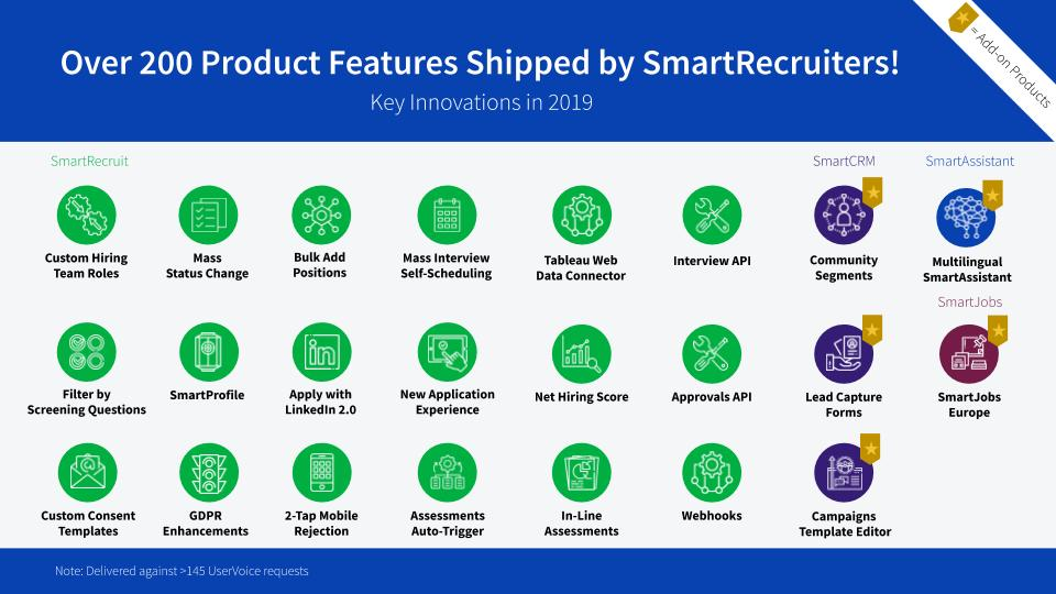 200 Smartrecruiters product features