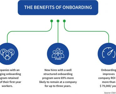 The Benefits of Onboarding