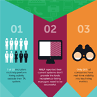 Replace the Applicant Tracking System - Infographic