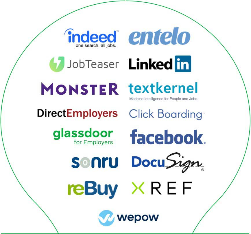 Marketplace Partners