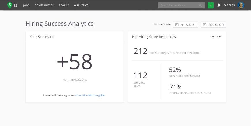 Hiring Success Analytics