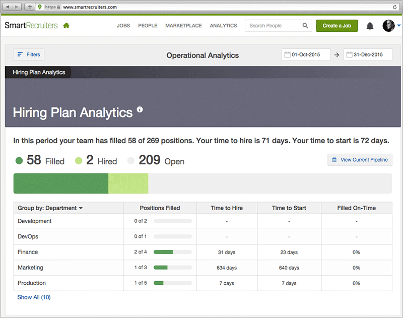 Hiring Plan Analytics