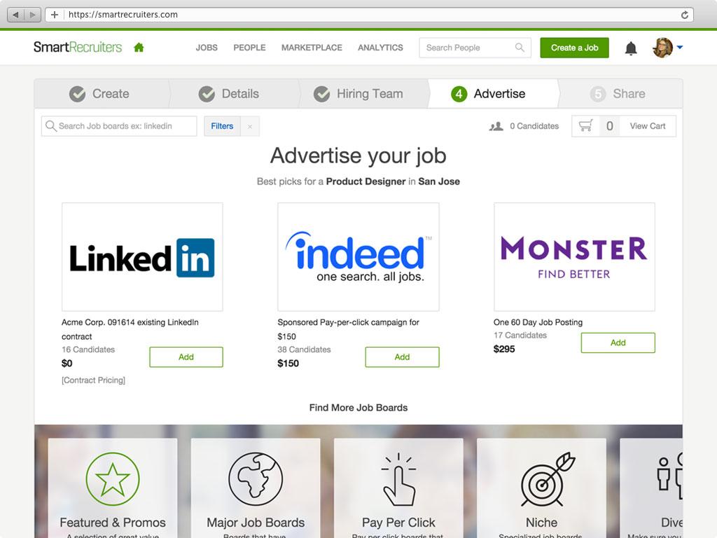 job distribution | post job ads | job ad distribution