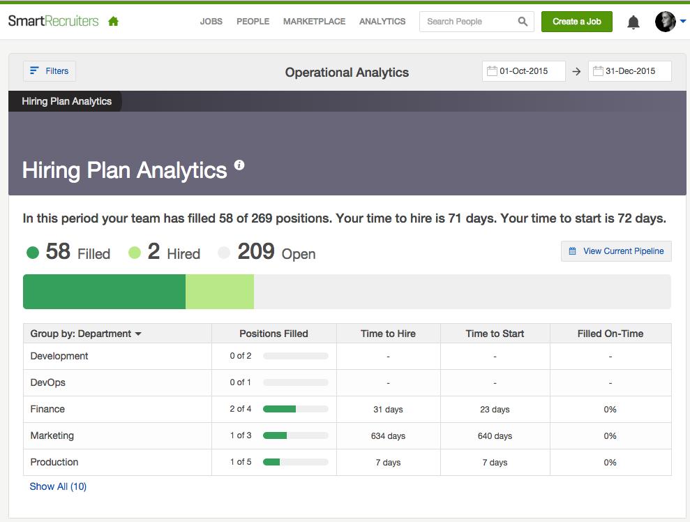 Hiring Plan Analytics