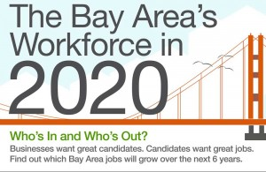 The Bay Area's Workforce in 2020